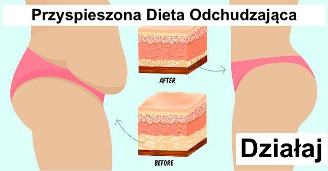 Przyspieszona dieta odchudzająca