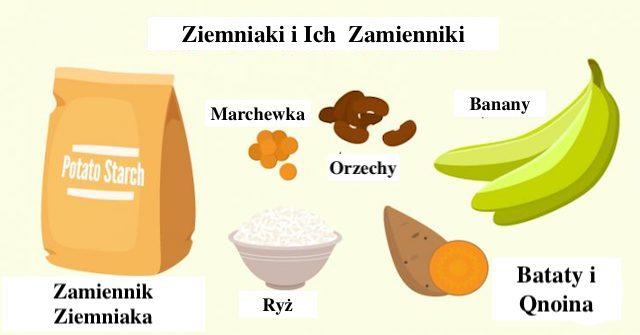 Jak zamienić ziemniaki w żywność odchudzającą