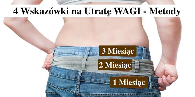 Jak schudnąć szybko i bezpiecznie – 4 kroki do idealnej wagi