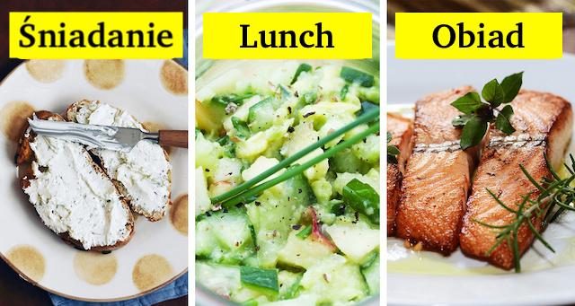 Weekendowa DIETA – Jak Zgubić 5 kg – Nowy Artykuł