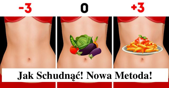 Jak schudnąć trenując apetyt – Odkryj Nową Metodę