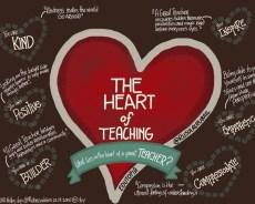 Teaching by Heart (Di Sekolah Dasar)