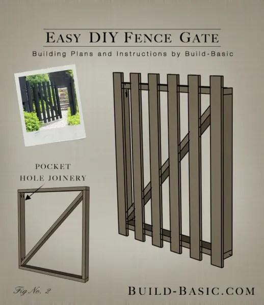 Easy diy fence gate
