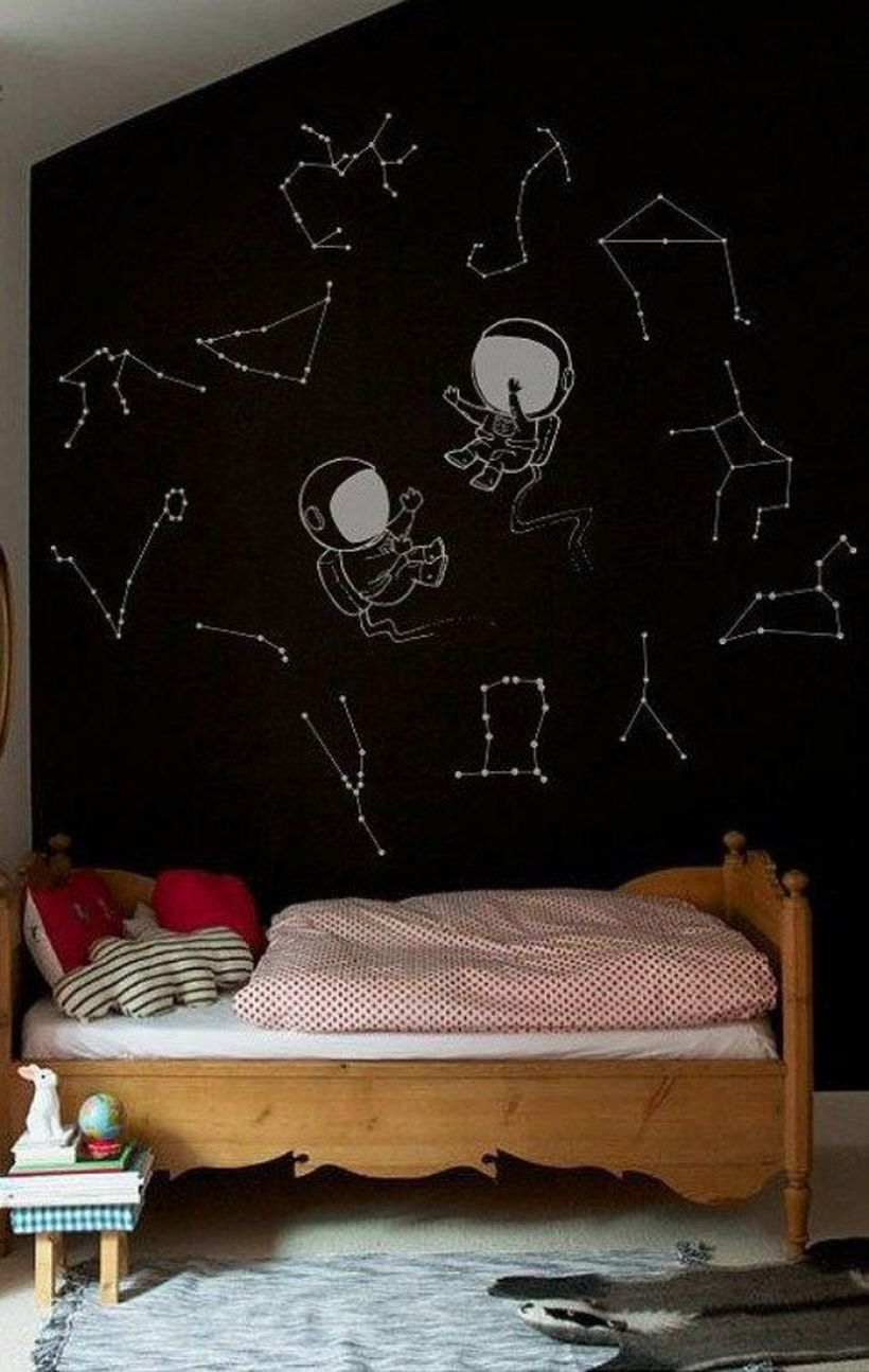 Simple wall painting with astronaut themes in space for your boys bedroom design
