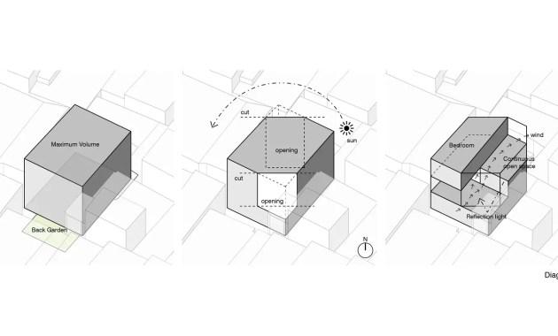 Mh-diagram-f