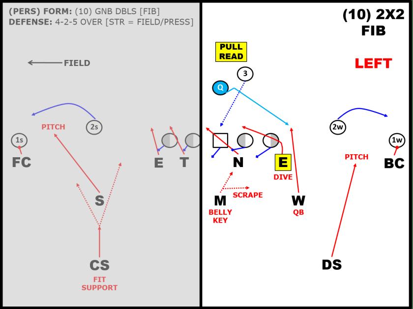 04-base-fib-pull