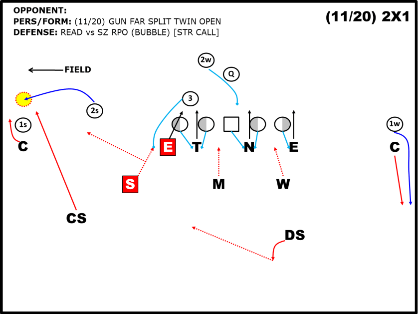 05-read-vs-arc-rpo-bub