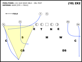 01 Dbl Post Triangle
