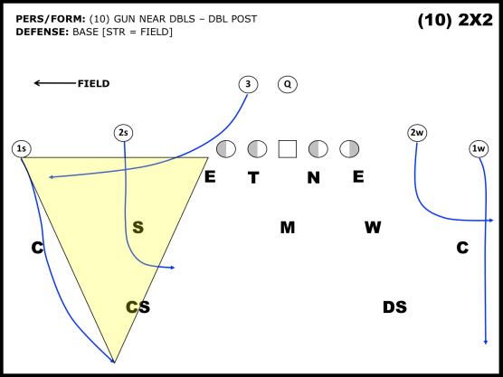 01 Dbl Post Triangle