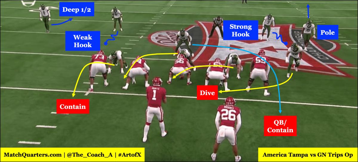 The Evolution of the Odd Dime: Baylor vs Oklahoma Pt. 3 – Pressures (2019)