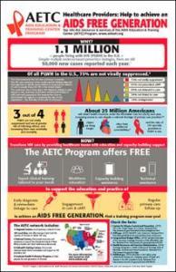 AETC Inforgraphic