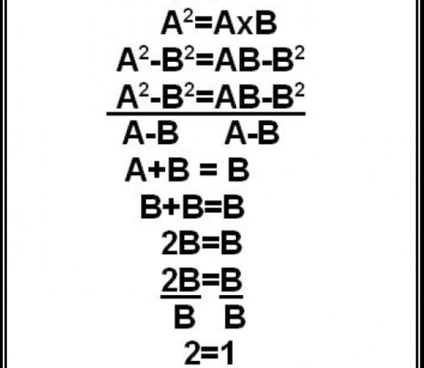 2=1 ¿Fallan las matemáticas o erramos nosotros?