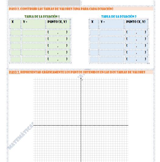 Canvas para la resolución gráfica (paso a paso) de sistemas de ecuaciones lineales #FlippedClassroom