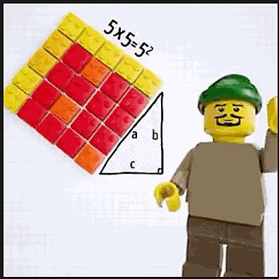 Demostrando el teorema de Pitágoras… con piezas de LEGO ...