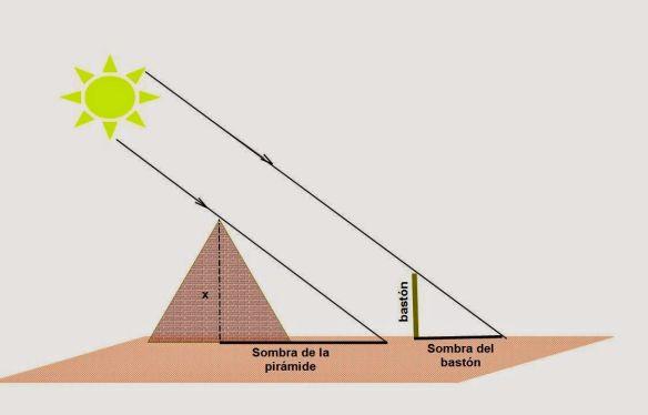 Cálculo altura pirámide de Keops