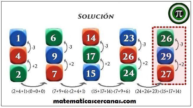 Solución de Serie de dados VII