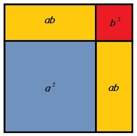 demostración cuadrado del binomio