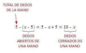 multiplicaciondedos04