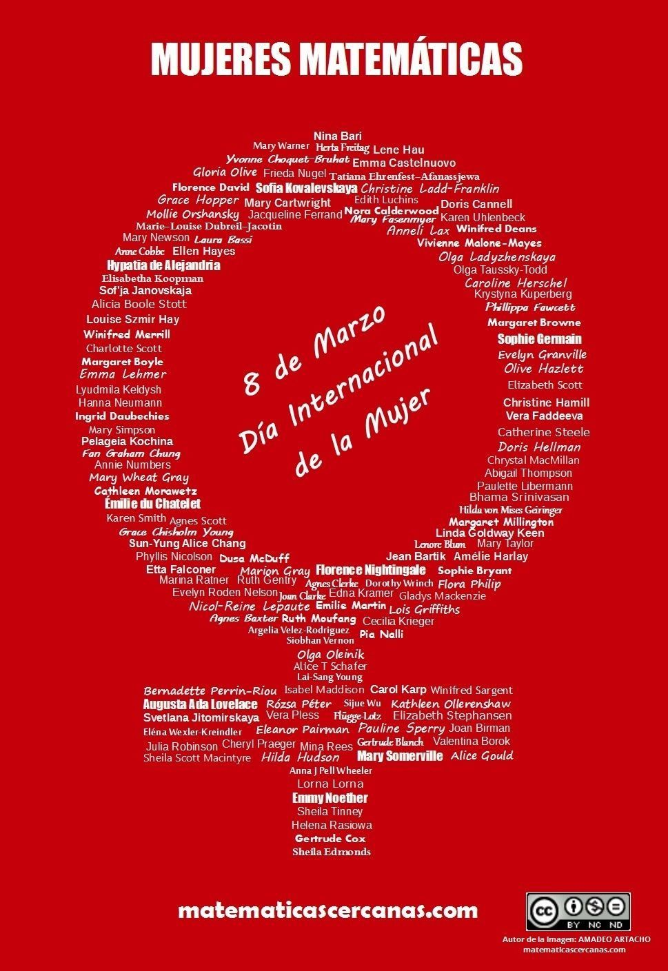 8 de Marzo, Día Internacional de la Mujer. Mujeres Matemáticas.