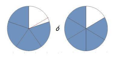 Fracciones 4