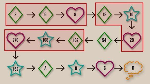 Solución De La Serie Numérica Con Tres Lógicas Que Propone