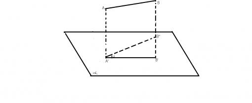 cum calculam lungimea proiectiei unui segment
