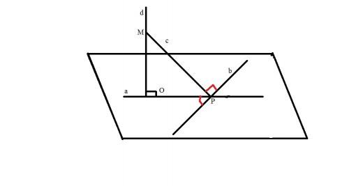 Cum aplicam Reciproca a doua a celor trei perpendiculare