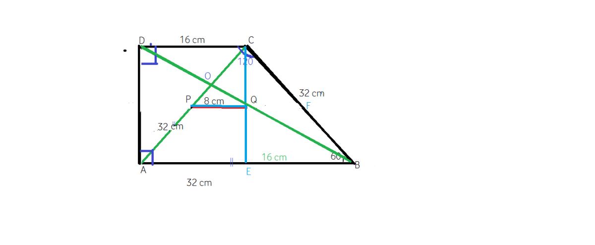 Cum aplicam linia mijlocie intr-un triunghi