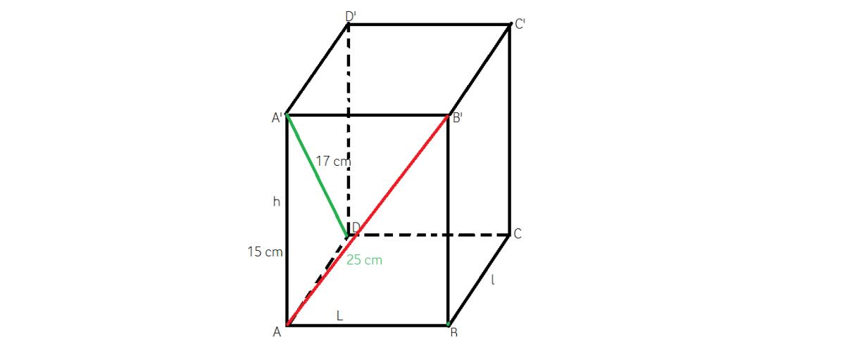 cum aflam dimensiunile paralelipipedului