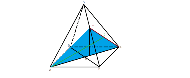 cum calculam unghiul diedru a doua semiplane