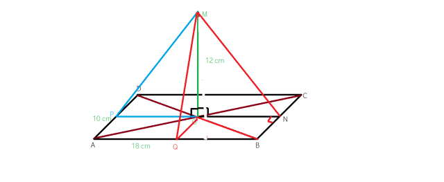 cum calculam distanta de la un punct la o dreapta