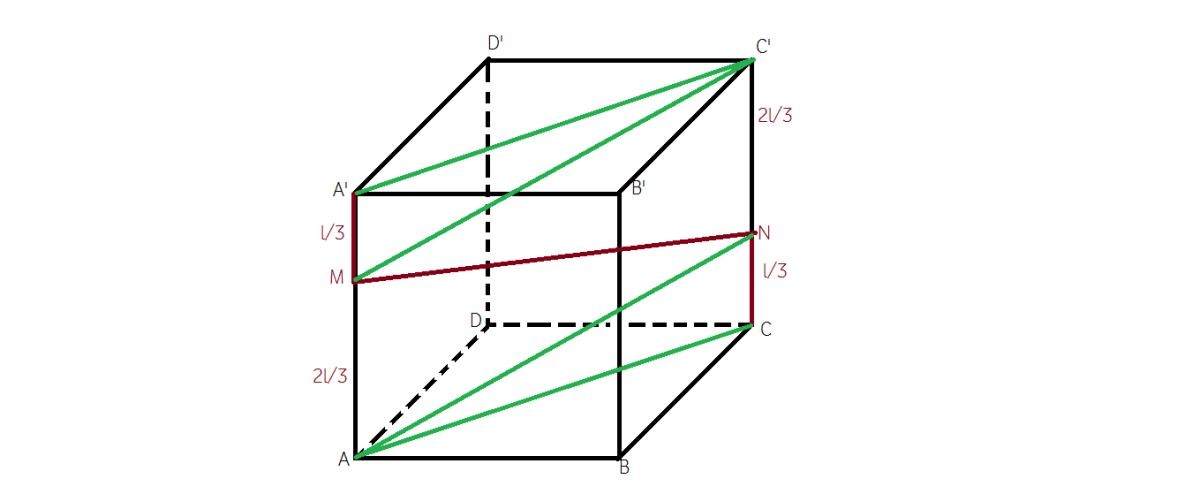 problema rezolvata cu cubul