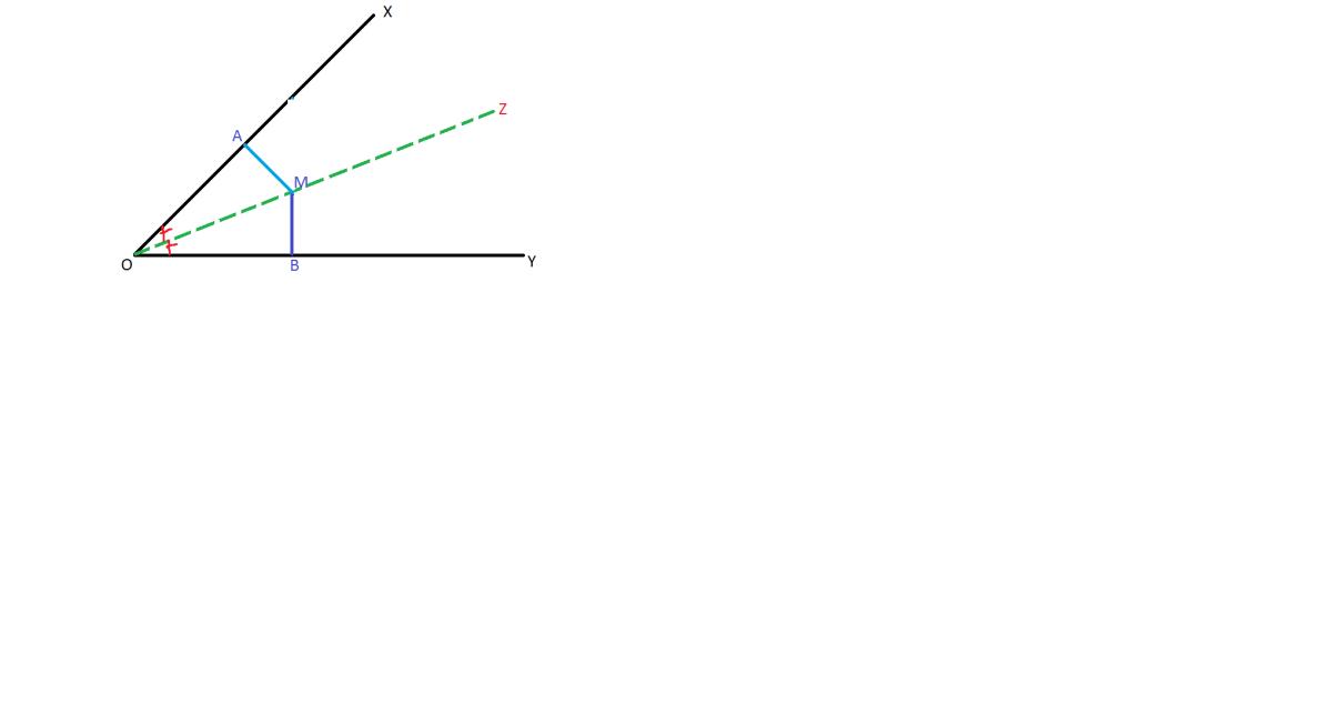 punctele interioare ale unui unghi