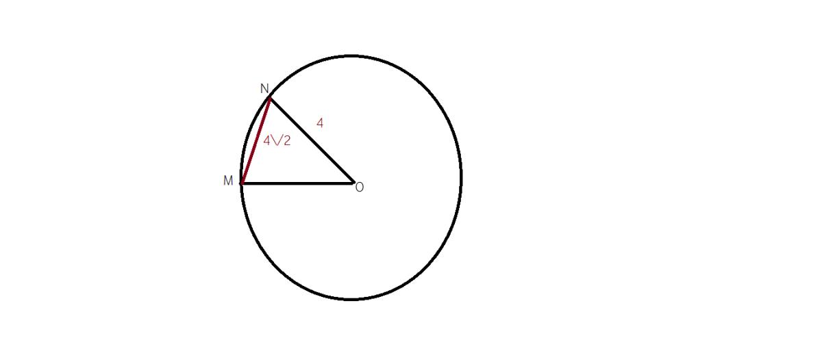 lungimile arcelor de cerc