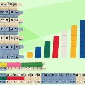Rigla pentru calcul 1 la 100 9