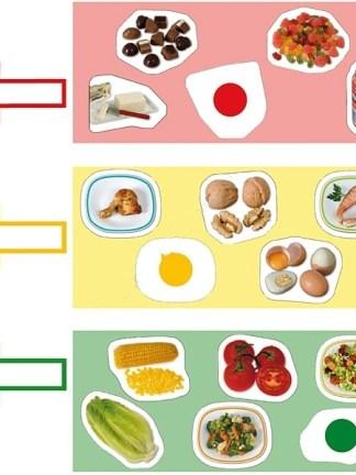 Piramida alimentatiei sanatoase