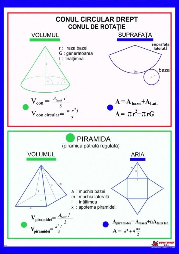 Conul circular drept. Piramida 3