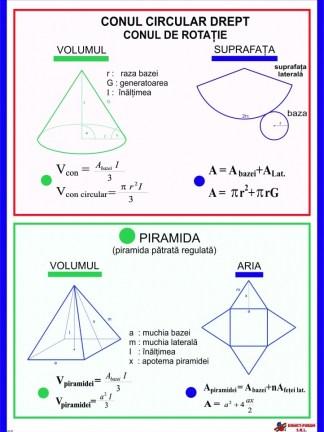 Conul circular drept. Piramida