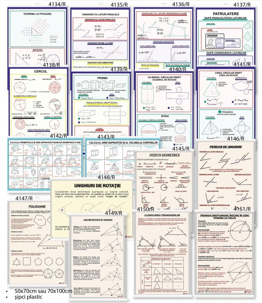 Set complet de planse geometrie (17 buc.)