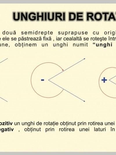 Unghiuri de rotatie