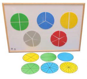Trusa fractii pentru profesor cu tabla magnetica