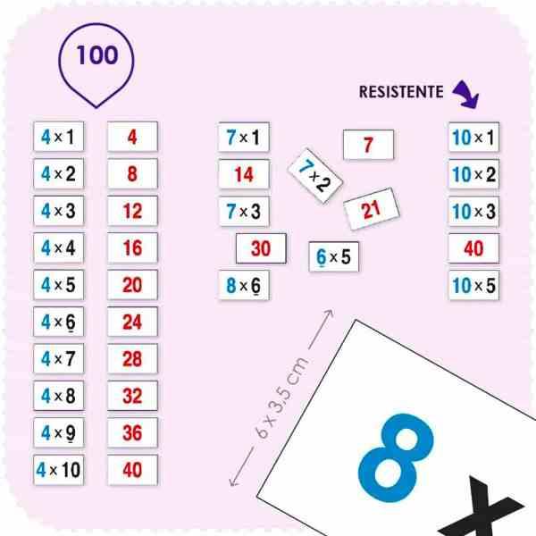 Invatam tabla inmultirii 5
