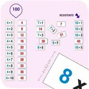 Invatam tabla inmultirii 9