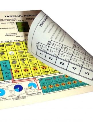 Sistem periodic ilustrat, DUO, pentru elevi