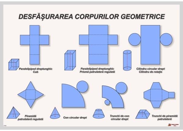 Desfasurarea corpurilor geometrice 3