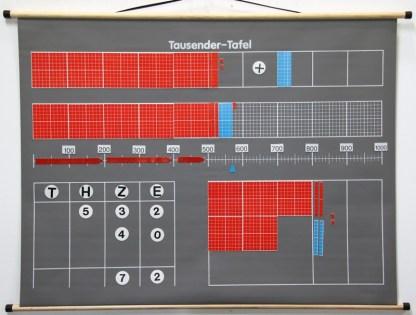 Tabla magnetica pretiparita - clasa miilor