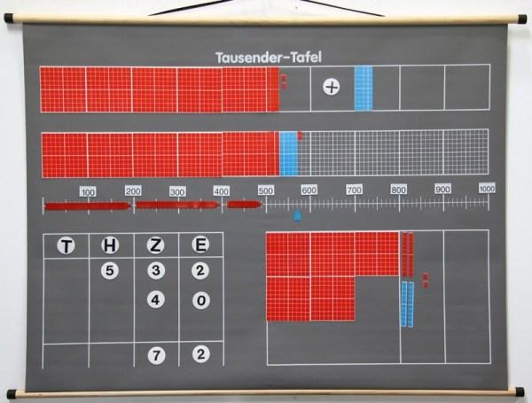 Tabla magnetica pretiparita - clasa miilor 3