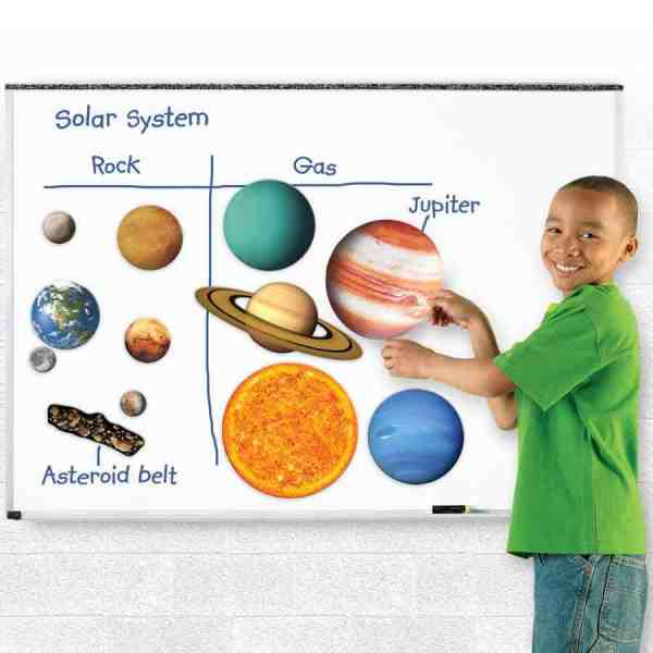 Sistem solar magnetic 3