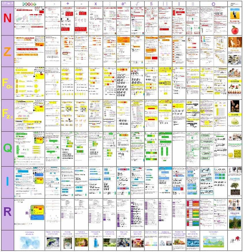 Harta matematica pentru multimi de numere