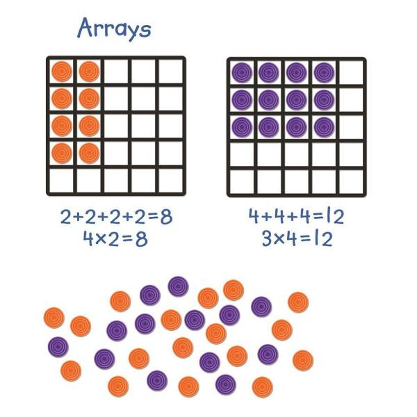 Invatam inmultirea numerelor in joaca 4